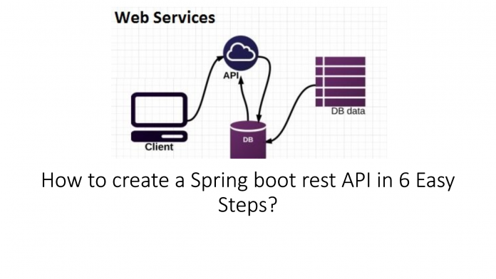 How-to-create-a-Spring-boot-rest-API-in-6-Easy-Steps