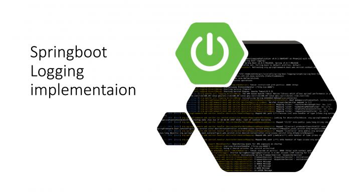 Springboot logging application