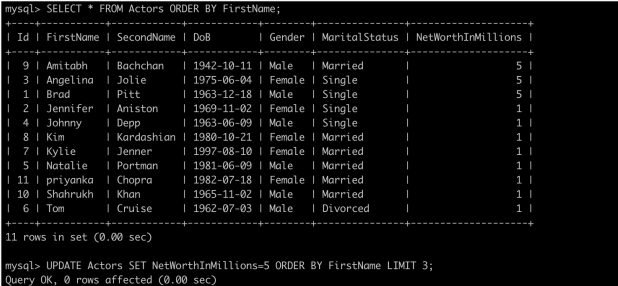 Update and Truncate Data in SQL