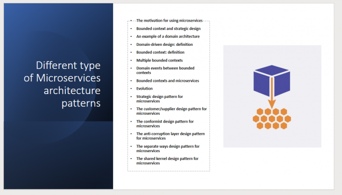 Different type of Microservices architecture patterns