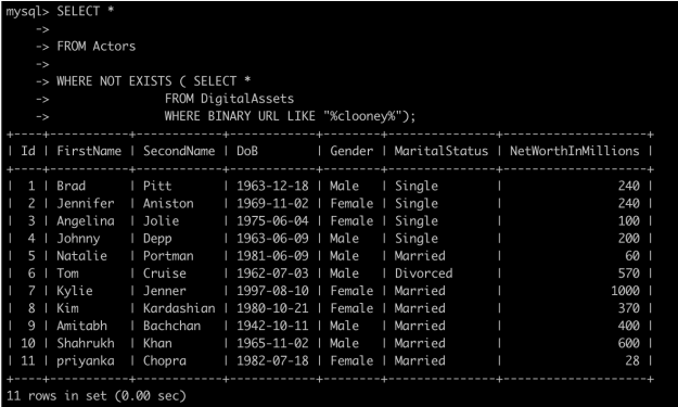How to write nested queries in MySQL Onurdesk